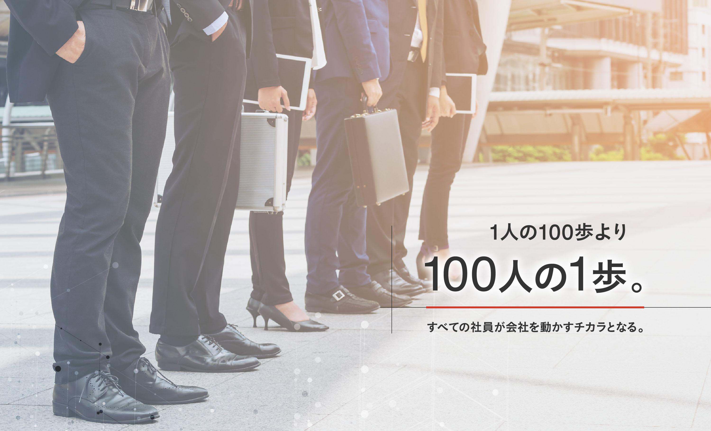 株式会社グラジスト|100人の1歩。すべての社員が会社を動かすチカラとなる。